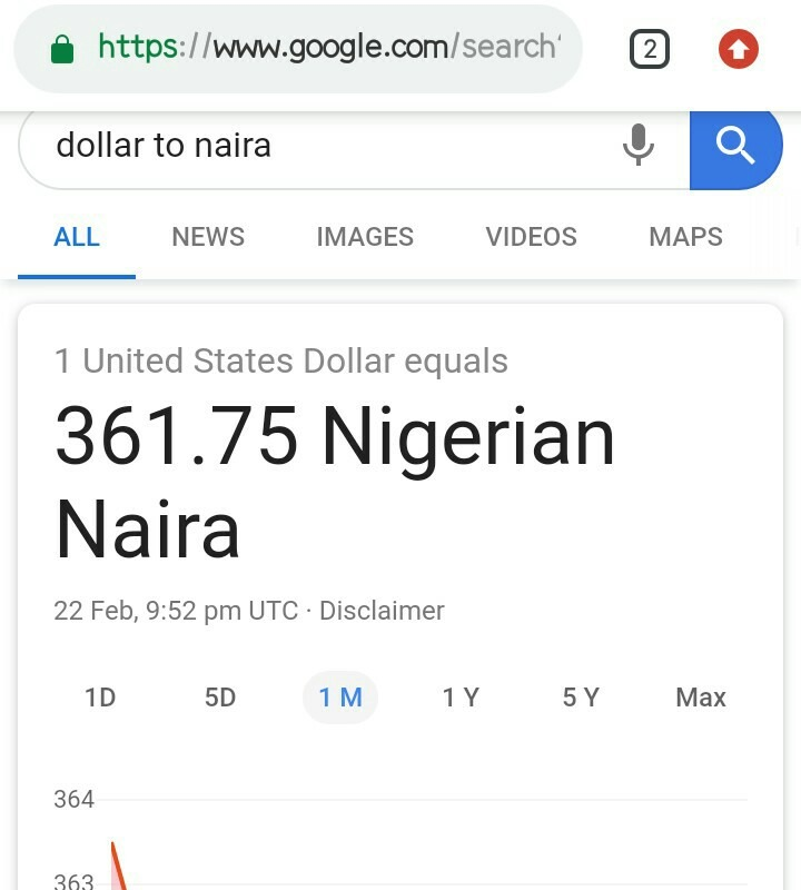 Dolar to naira