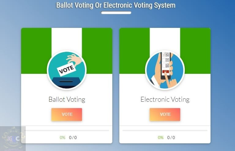 ballot or electronic voting