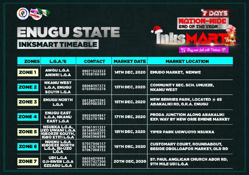 Enugu Inksnation Market Locations