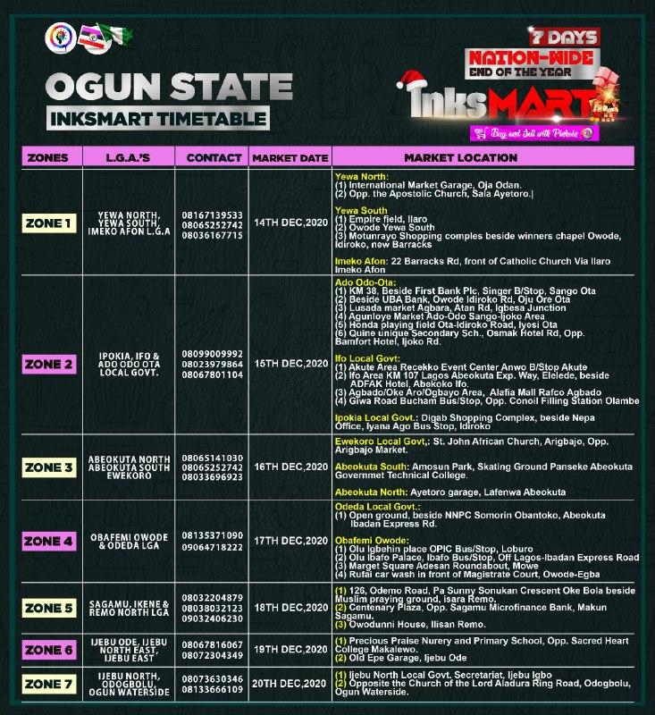 Ogun Inksnation Market