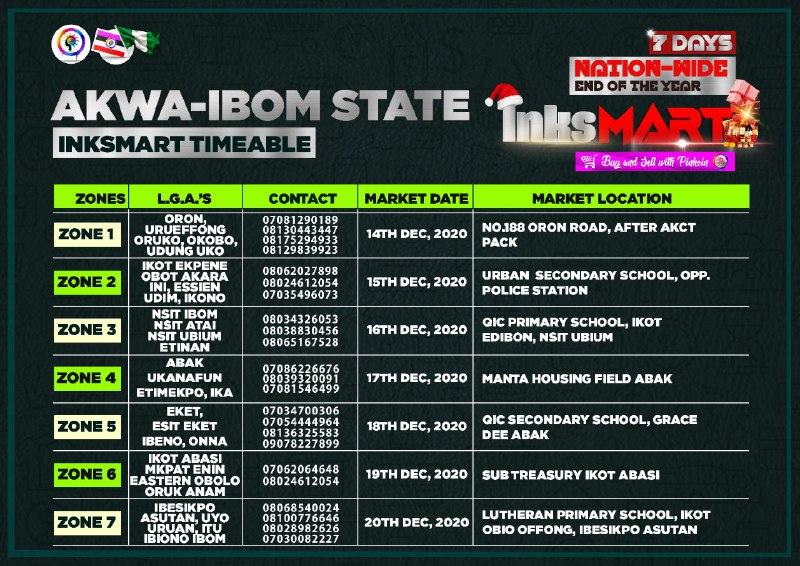 Akwa Ibom Inksnation Market