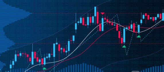 Trend Trading – The Most Effective Strategy To Make Profits