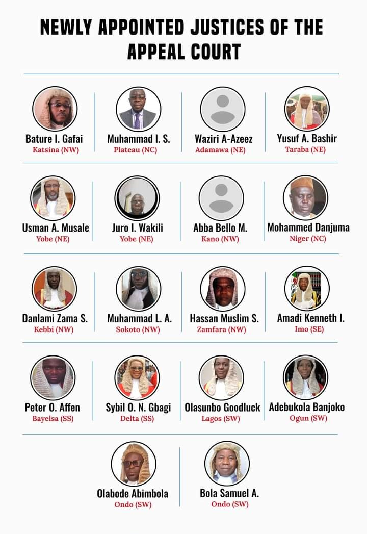 Appeal Court Gets Eighteen New Justices (Names, Pictures)